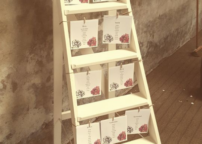 Table plan ladder